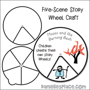 Story Wheel Template with Five Spaces